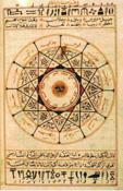 Alkemi - Arabiskt manuskript